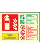 Wet Chemical Extinguisher Identification