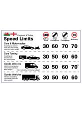 England / Wales - Speed Limit Dashboard Sticker