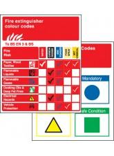 Extinguisher Pocket Guide - 75 x 90mm (Pack10)