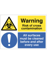 Warning Risk of Coronavirus - All surfaces must be cleaned